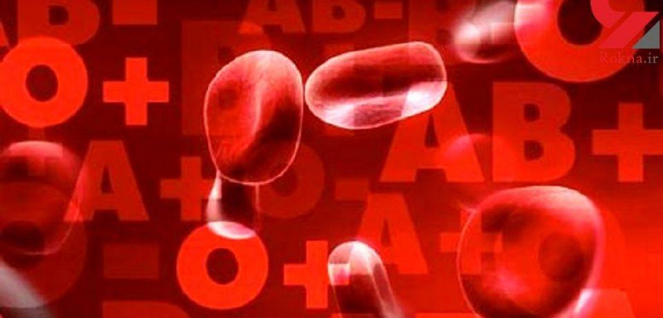 بررسی نسبی سطح سلامتی  گروههای خونی مختلف